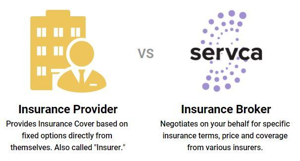What is the difference between an insurer and an insurance ...