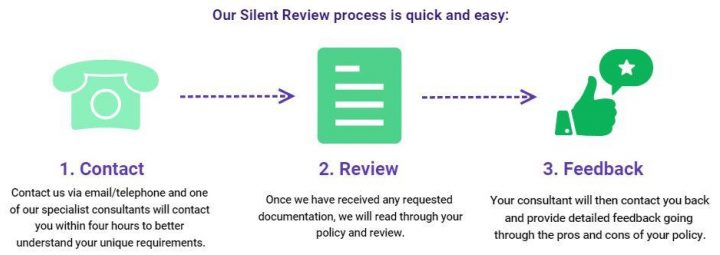 Silent Review Medical Indemnity