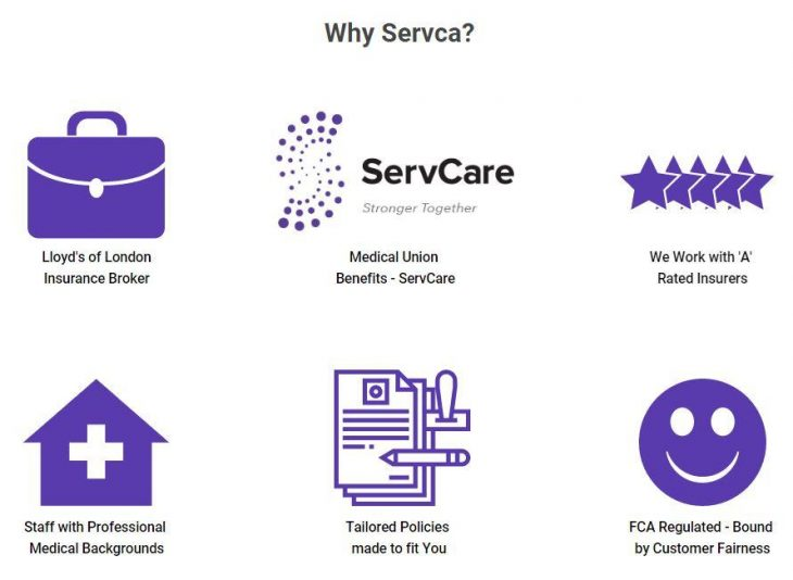 Why Servca for Medical Indemnity
