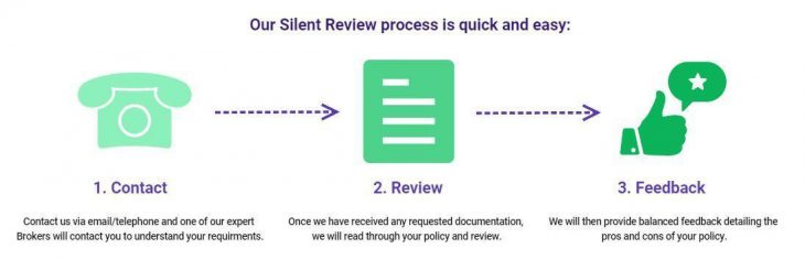 Servca' Silent Review Service - The Process